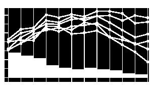 chart-gavurin-4