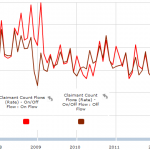 Claimant flows from G-View