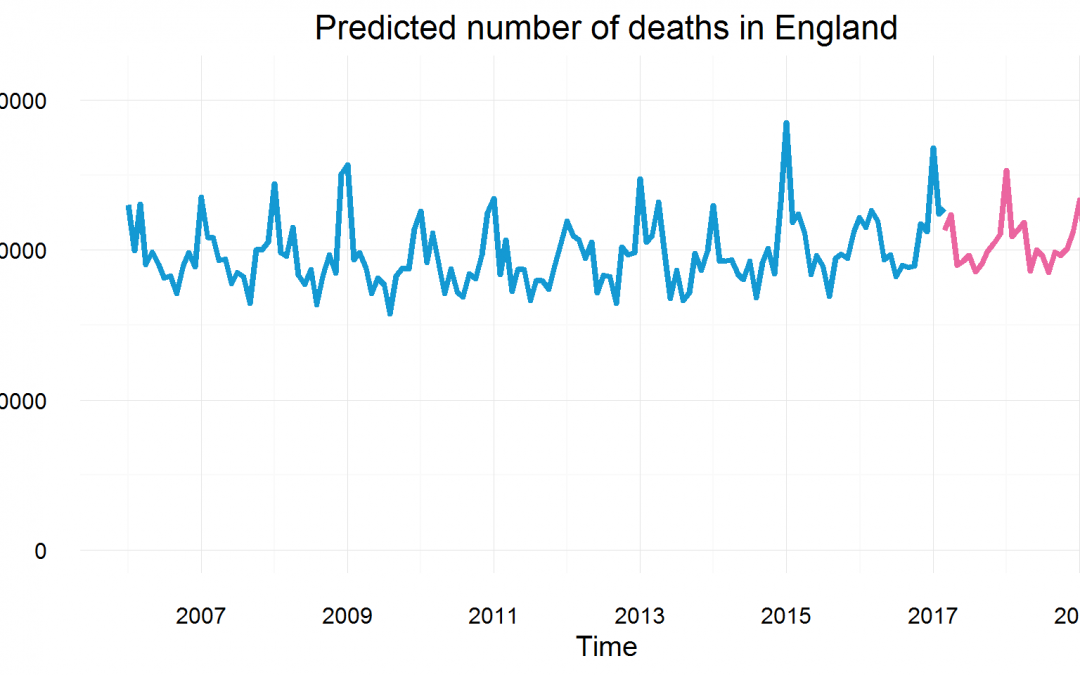 Death Data: a closer look at England's case